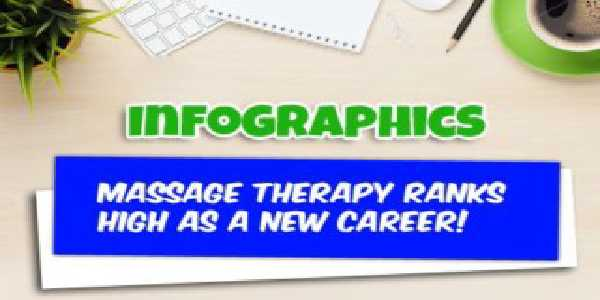 Many Massage Centres in chennai gain benefits by using Infographics